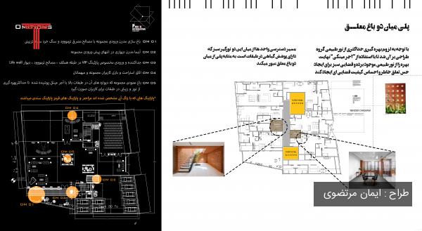 شرکت در مسابقه طراحی پلان پروژه اندرزگو
